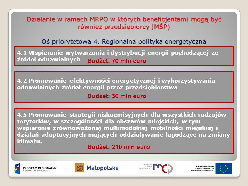 Działanie w ramach MRPO w których beneficjentami mogą być również przedsiębiorcy (MŚP) Oś priorytetowa 4. Regionalna polityka energetyczna 4.1 Wspiera