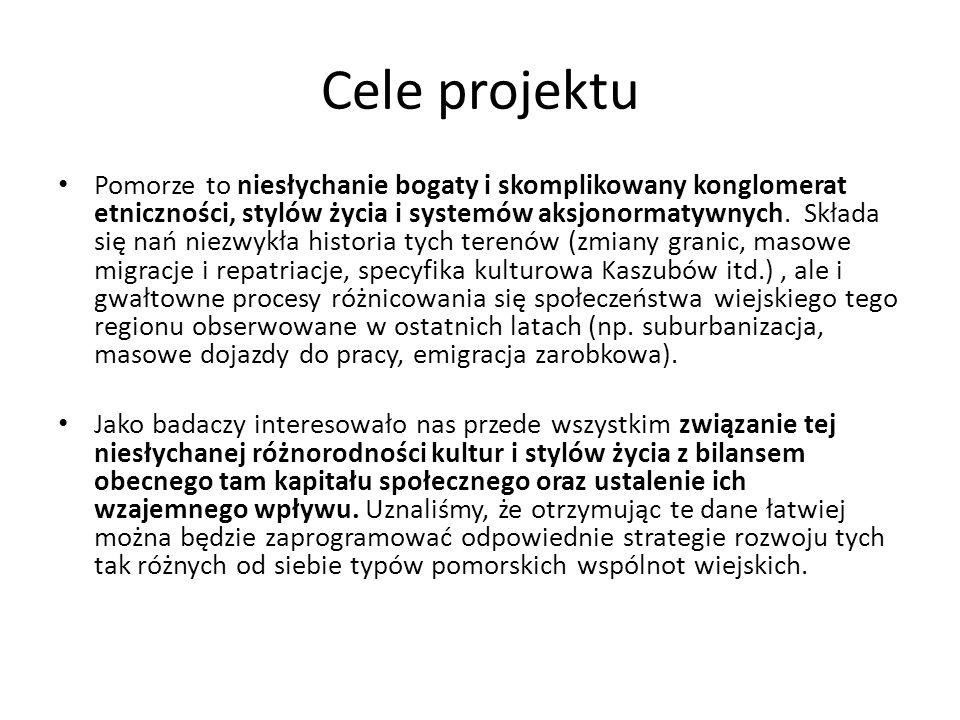 Źródło: opracowanie własne; procedura - ANOVA dla F(4,750)=16,394, p<0,05; Test post hoc - Studenta-Newmana-Keulsa (p<0,05);