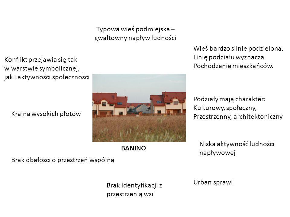 BANINO Wieś bardzo silnie podzielona. Linię podziału wyznacza Pochodzenie mieszkańców. Podziały mają charakter: Kulturowy, społeczny, Przestrzenny, ar