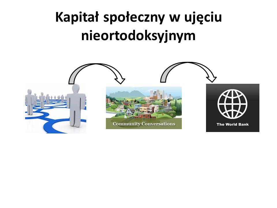 Problemy badawcze Jak prezentuje się bilans poszczególnych form kapitału społecznego na obszarach wiejskich w województwie pomorskim.