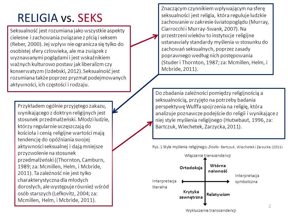 RELIGIA vs. SEKS Seksualność jest rozumiana jako wszystkie aspekty cielesne i zachowania związane z płcią i seksem (Reber, 2000). Jej wpływ nie ograni