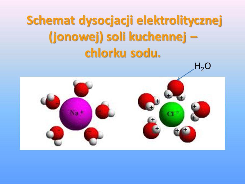 Schemat dysocjacji elektrolitycznej (jonowej) soli kuchennej – chlorku sodu. Schemat dysocjacji elektrolitycznej (jonowej) soli kuchennej – chlorku so