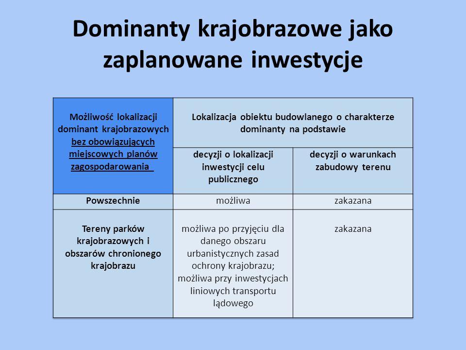Dominanty krajobrazowe jako zaplanowane inwestycje