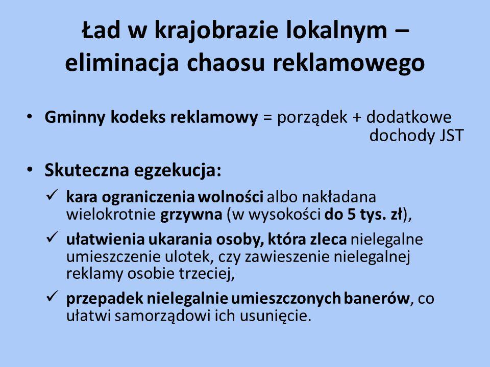 """Wyzwanie dla Polski – eliminacja brzydoty przestrzeni Hotel """"Alicja , fot."""