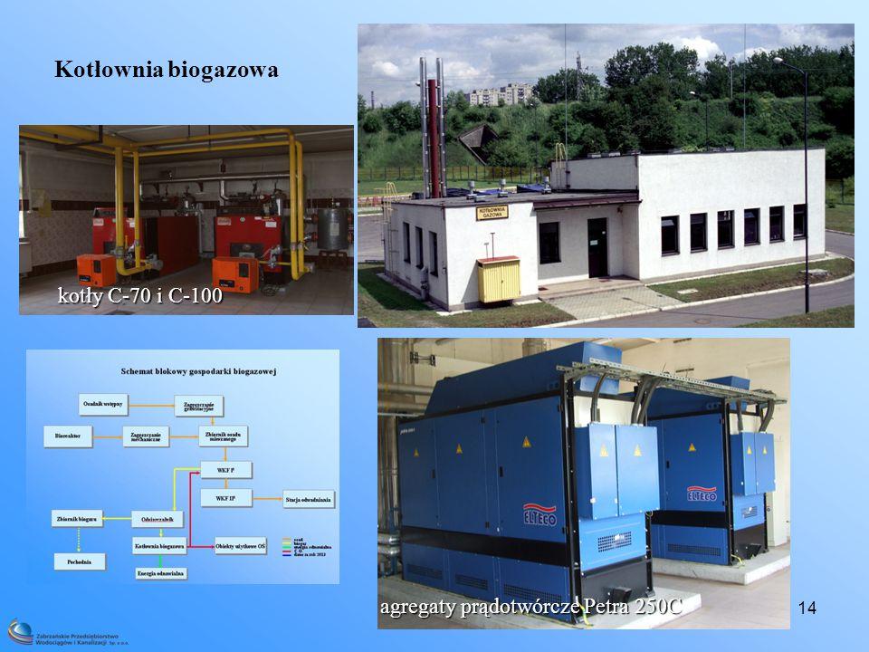 14 Kotłownia biogazowa kotły C-70 i C-100 agregaty prądotwórcze Petra 250C