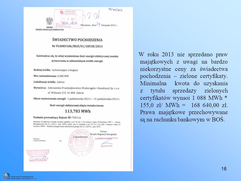 16 W roku 2013 nie sprzedano praw majątkowych z uwagi na bardzo niekorzystne ceny za świadectwa pochodzenia – zielone certyfikaty.