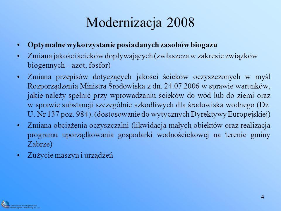 4 Modernizacja 2008 Optymalne wykorzystanie posiadanych zasobów biogazu Zmiana jakości ścieków dopływających (zwłaszcza w zakresie związków biogennych – azot, fosfor) Zmiana przepisów dotyczących jakości ścieków oczyszczonych w myśl Rozporządzenia Ministra Środowiska z dn.