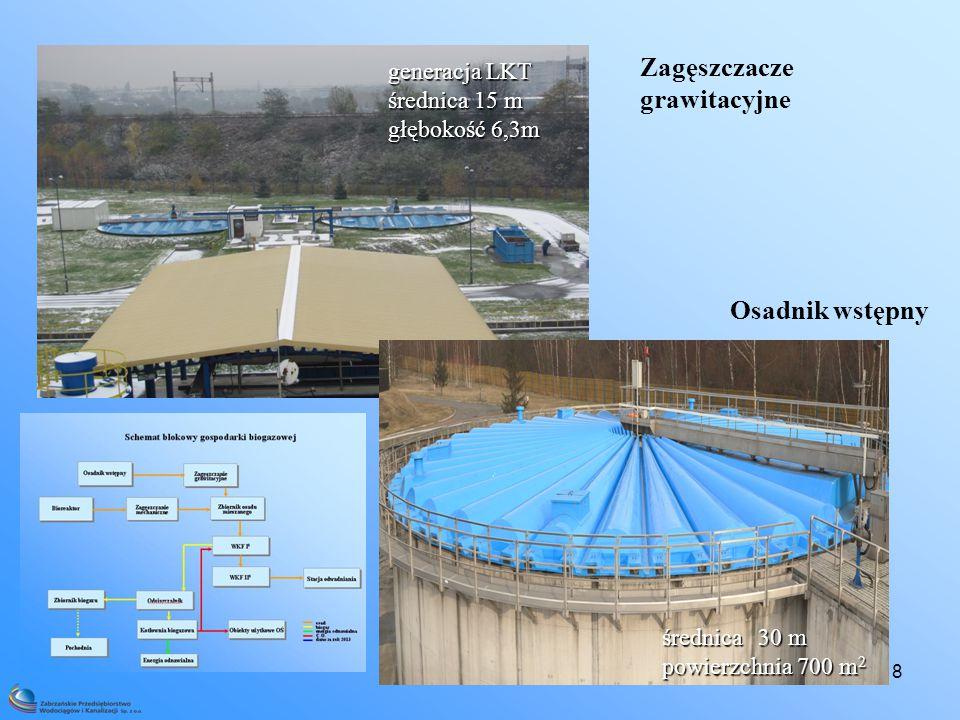 8 Osadnik wstępny generacja LKT średnica 15 m głębokość 6,3m Zagęszczacze grawitacyjne średnica30 m powierzchnia 700 m 2