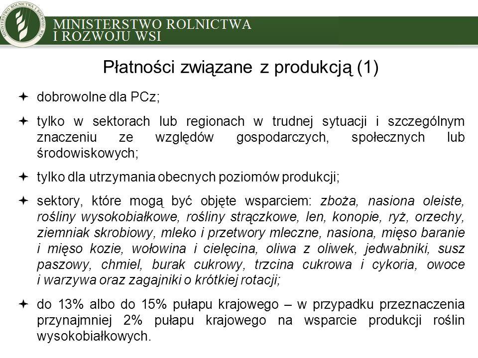Płatności związane z produkcją (1)  dobrowolne dla PCz;  tylko w sektorach lub regionach w trudnej sytuacji i szczególnym znaczeniu ze względów gosp