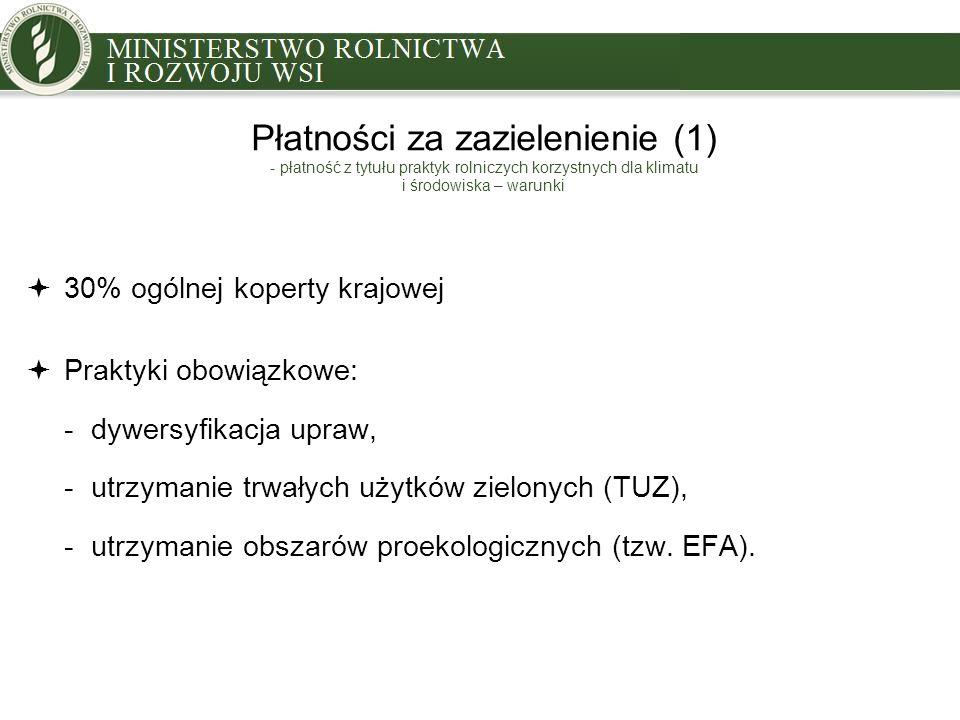  30% ogólnej koperty krajowej  Praktyki obowiązkowe: - dywersyfikacja upraw, - utrzymanie trwałych użytków zielonych (TUZ), - utrzymanie obszarów pr