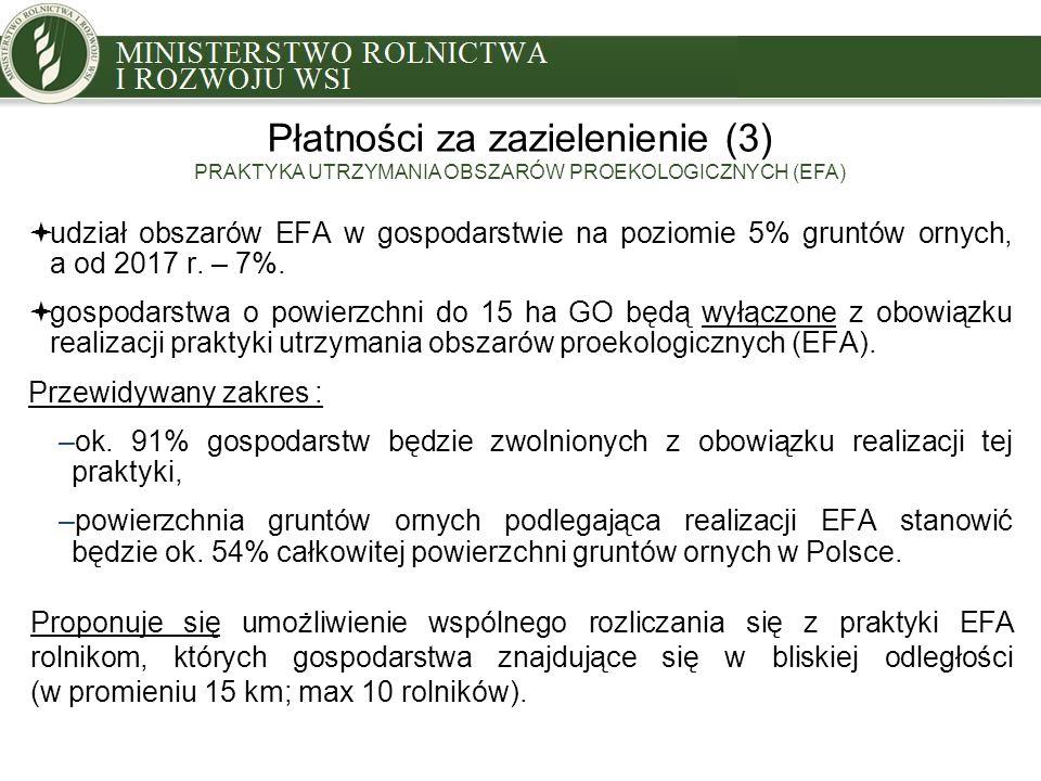  udział obszarów EFA w gospodarstwie na poziomie 5% gruntów ornych, a od 2017 r. – 7%.  gospodarstwa o powierzchni do 15 ha GO będą wyłączone z obow
