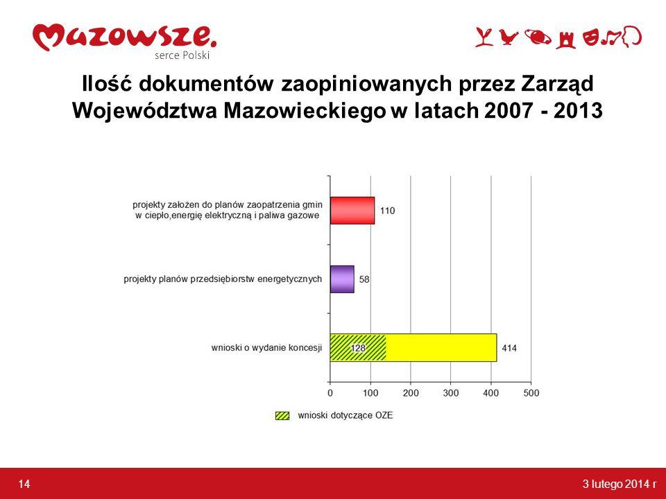 3 lutego 2014 r 14 Ilość dokumentów zaopiniowanych przez Zarząd Województwa Mazowieckiego w latach 2007 - 2013
