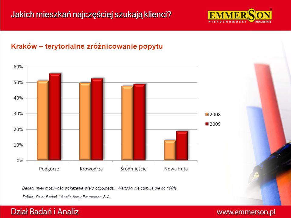 Kraków – terytorialne zróżnicowanie popytu Badani mieli możliwość wskazania wielu odpowiedzi.
