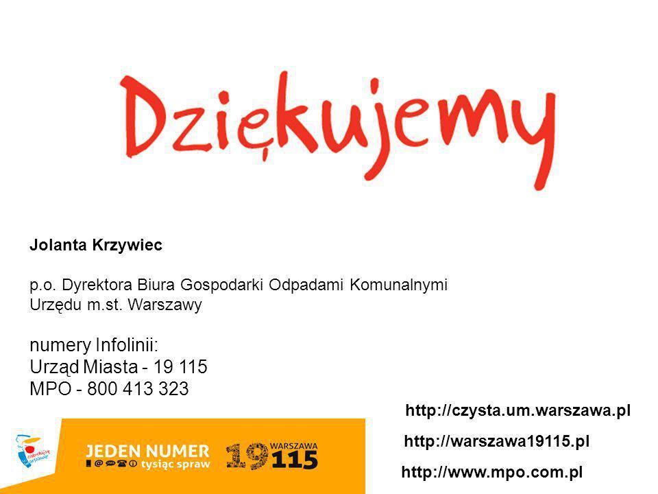 Jolanta Krzywiec p.o. Dyrektora Biura Gospodarki Odpadami Komunalnymi Urzędu m.st. Warszawy numery Infolinii: Urząd Miasta - 19 115 MPO - 800 413 323