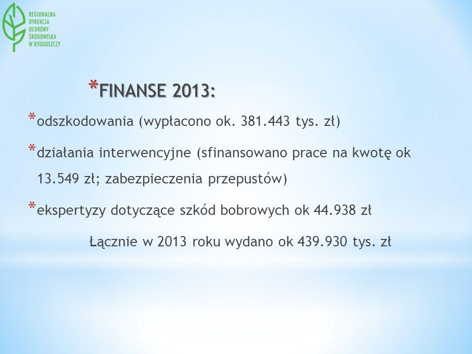 * FINANSE 2013: * odszkodowania (wypłacono ok.381.443 tys.