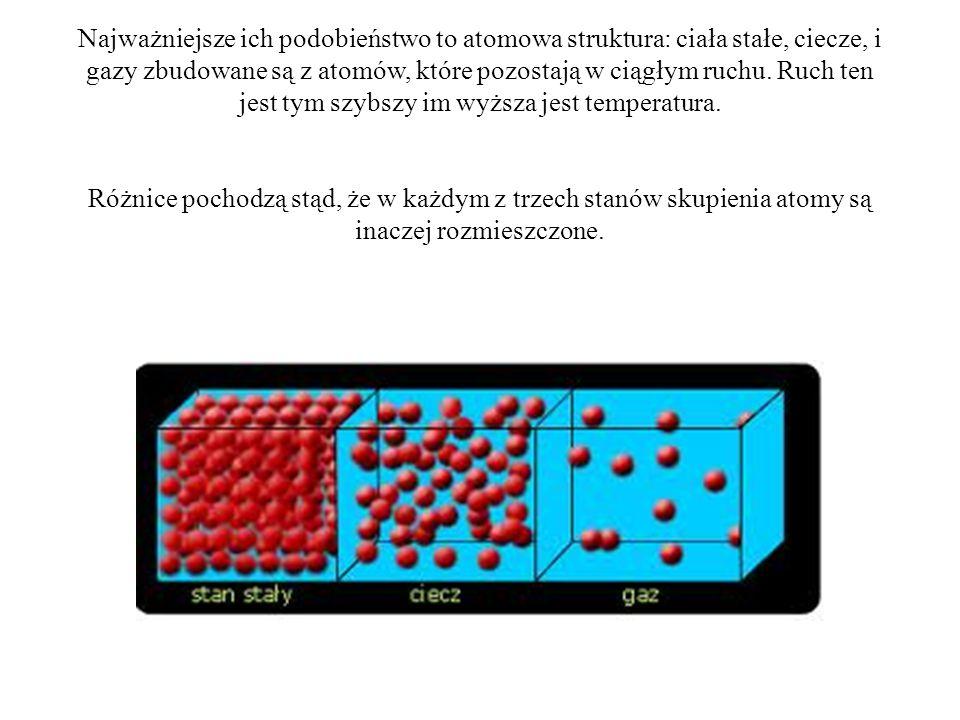 Najważniejsze ich podobieństwo to atomowa struktura: ciała stałe, ciecze, i gazy zbudowane są z atomów, które pozostają w ciągłym ruchu. Ruch ten jest