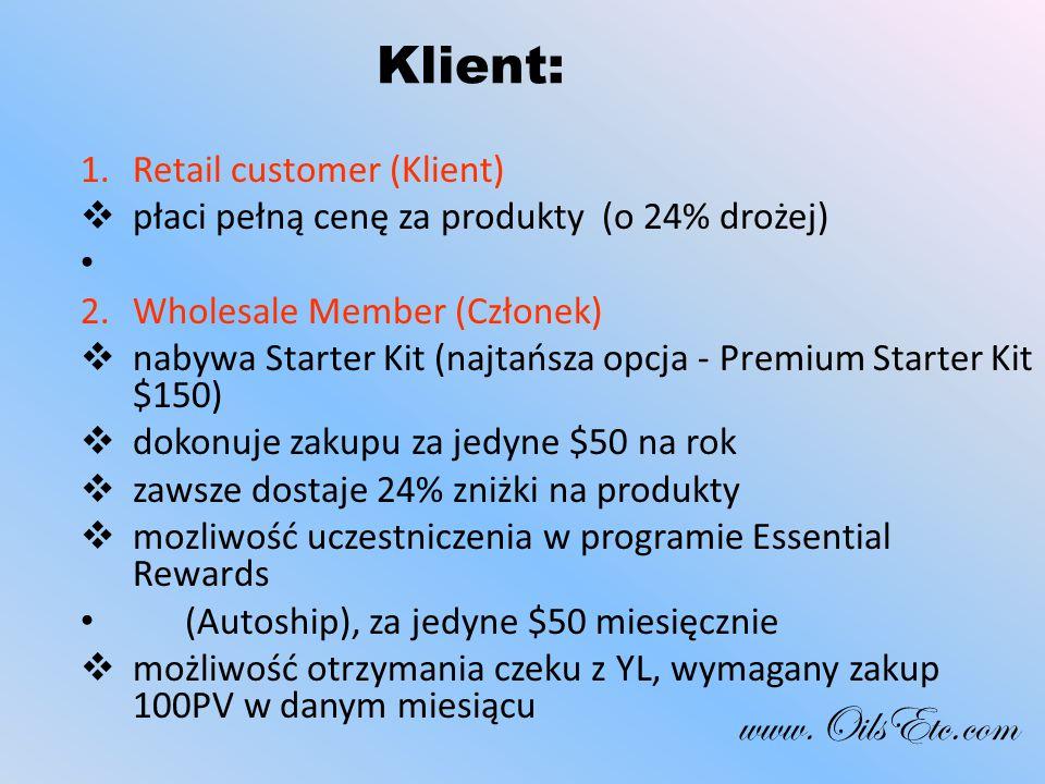 Klient: 1.Retail customer (Klient)  płaci pełną cenę za produkty (o 24% drożej) 2.Wholesale Member (Członek)  nabywa Starter Kit (najtańsza opcja - Premium Starter Kit $150)  dokonuje zakupu za jedyne $50 na rok  zawsze dostaje 24% zniżki na produkty  mozliwość uczestniczenia w programie Essential Rewards (Autoship), za jedyne $50 miesięcznie  możliwość otrzymania czeku z YL, wymagany zakup 100PV w danym miesiącu www.OilsEtc.com