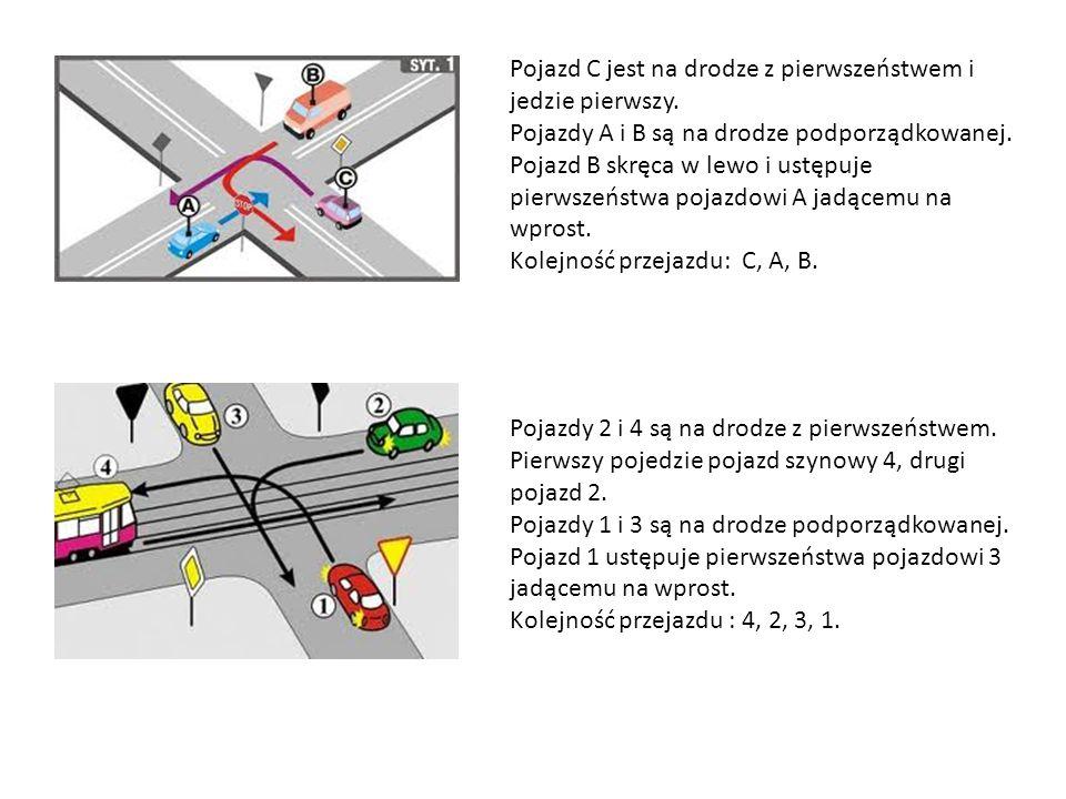 Pojazd C jest na drodze z pierwszeństwem i jedzie pierwszy. Pojazdy A i B są na drodze podporządkowanej. Pojazd B skręca w lewo i ustępuje pierwszeńst