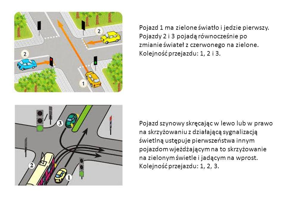 Pojazd 1 ma zielone światło i jedzie pierwszy. Pojazdy 2 i 3 pojadą równocześnie po zmianie świateł z czerwonego na zielone. Kolejność przejazdu: 1, 2