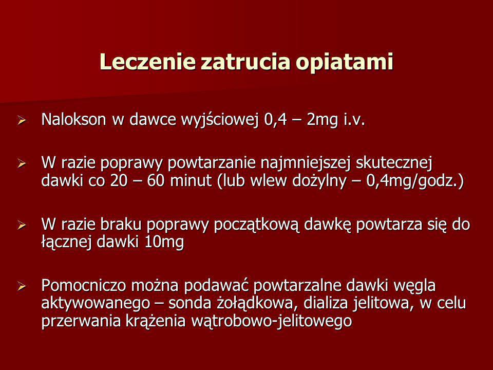  Nalokson w dawce wyjściowej 0,4 – 2mg i.v.  W razie poprawy powtarzanie najmniejszej skutecznej dawki co 20 – 60 minut (lub wlew dożylny – 0,4mg/go