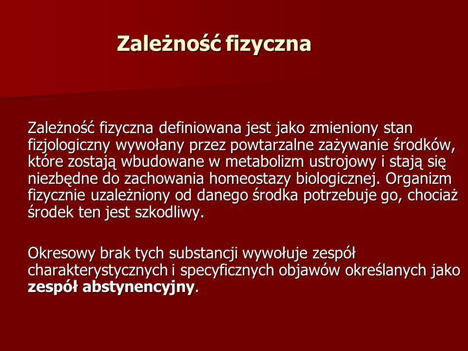 HalucynogenŹródło Nazwy potoczne PCP – fencyklidyna Syntetyczne Syntetyczne Angel dust, Fency, Good, Crystal, Tic, Hog, Green tea Ditran (pipidylobenzyl) Ketamina Special K, Jet, kay, Super acid DXM dekstometorfan (Acodin) GHB Kwas gammahydroksymasłowy Ciekłe Ecstasy, Georgia Home Boy, Scoop GBL gammabutyrolakton Ibogaina Tabernanthe iboga Salwinoryna A Salvia divinorum Muscimol Muchomor plamisty i czerwony Halucynogeny pochodne piperydyny i inne dysocjanty