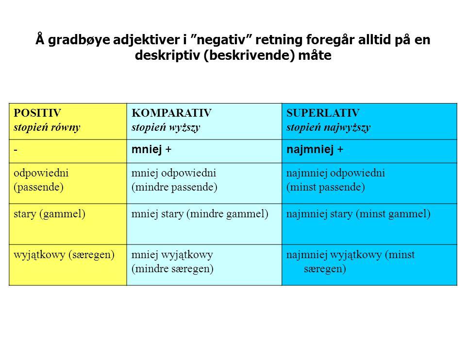 """Å gradbøye adjektiver i """"negativ"""" retning foregår alltid på en deskriptiv (beskrivende) måte POSITIV stopień równy KOMPARATIV stopień wyższy SUPERLATI"""