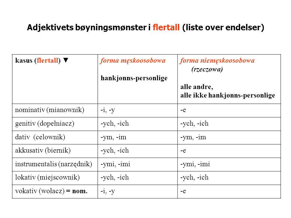 Adjektivets bøyningsmønster i flertall (liste over endelser) kasus (flertall) ▼forma męskoosobowa hankjønns-personlige forma niemęskoosobowa (rzeczowa