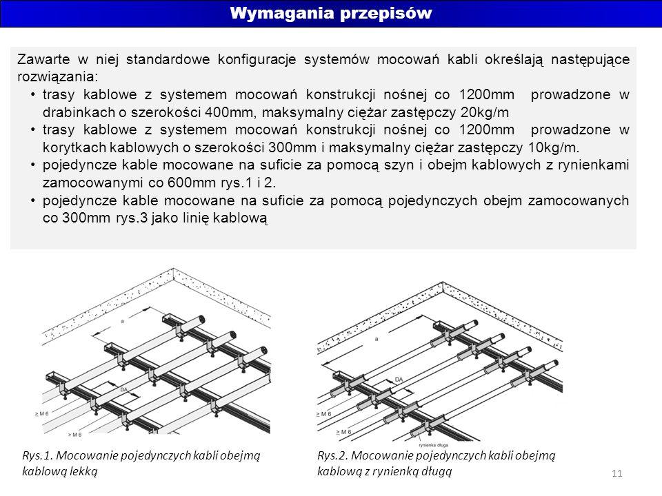 12 Wymagania przepisów a) Rys.3. Obejma pojedyncza kabla a) sposób montażu b) sposób mocowania