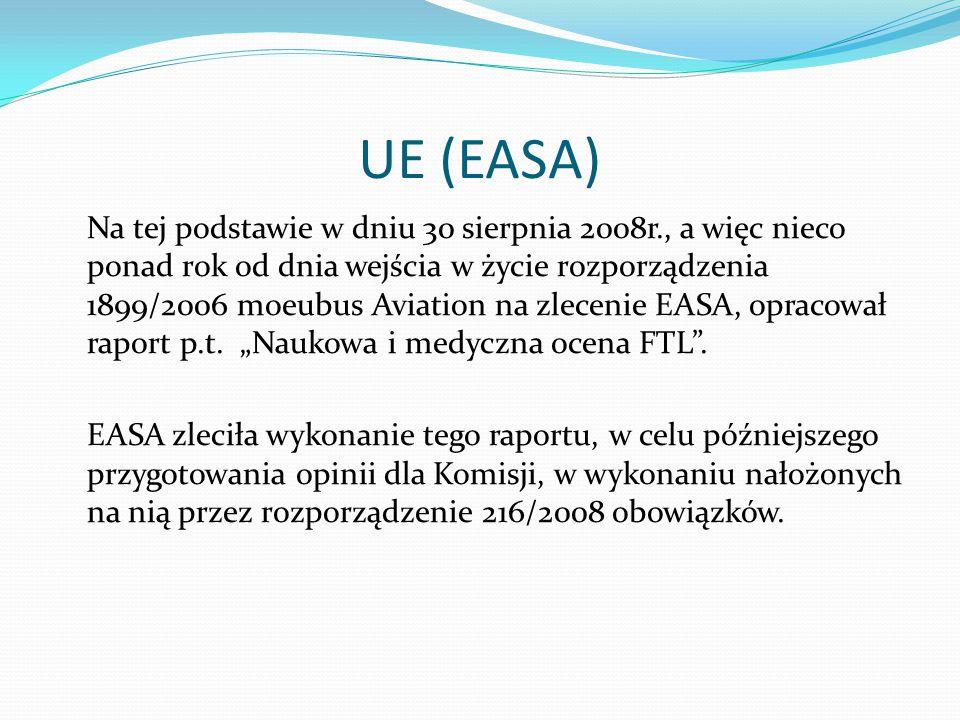 UE (EASA) Zgodnie z art. 22 ust. 2 rozporządzenia (WE) nr 216/2008 przepisy wykonawcze dotyczące czasu lotu i służby oraz wymagań dotyczących wyp