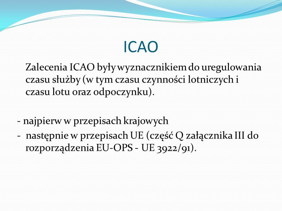 ICAO Zalecenia ICAO były wyznacznikiem do uregulowania czasu służby (w tym czasu czynności lotniczych i czasu lotu oraz odpoczynku).
