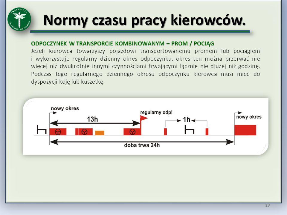 Normy czasu pracy kierowców. 19 ODPOCZYNEK W TRANSPORCIE KOMBINOWANYM – PROM / POCIĄG Jeżeli kierowca towarzyszy pojazdowi transportowanemu promem lub