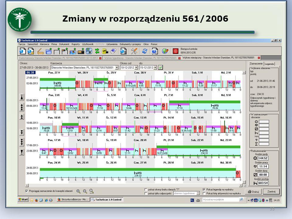 33 Zmiany w rozporządzeniu 561/2006