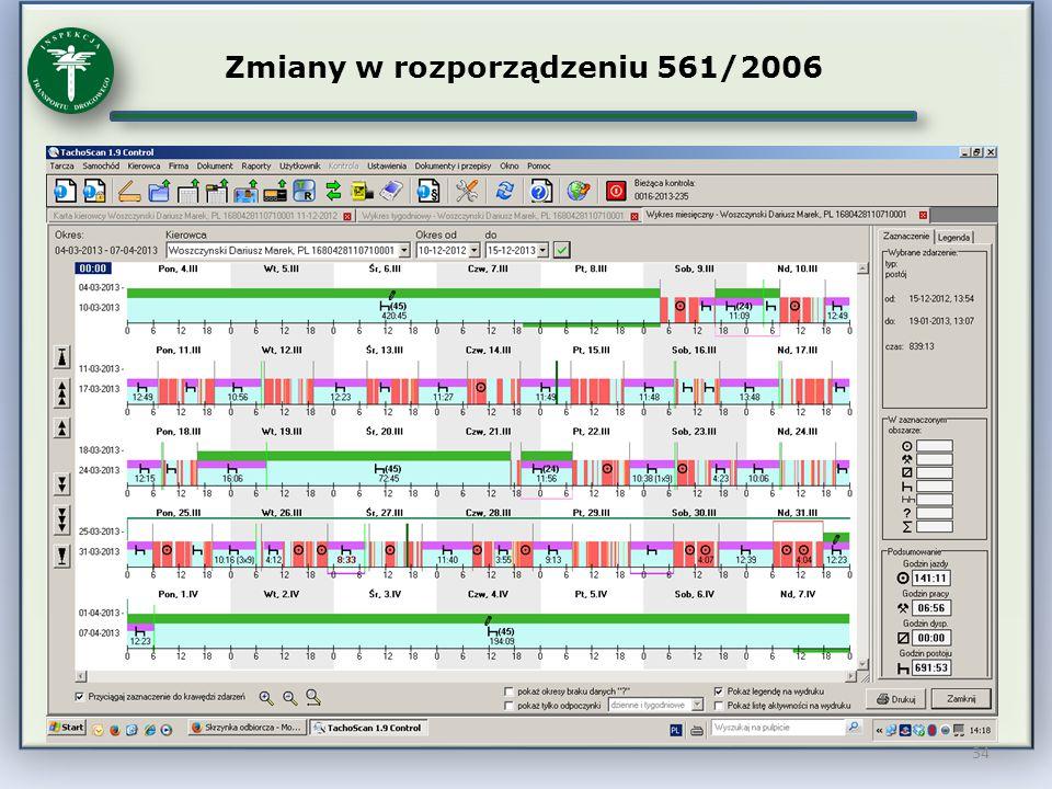 34 Zmiany w rozporządzeniu 561/2006