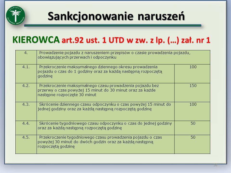 Sankcjonowanie naruszeń KIEROWCA art.92 ust. 1 UTD w zw. z lp. (…) zał. nr 1 36 4. Prowadzenie pojazdu z naruszeniem przepisów o czasie prowadzenia po