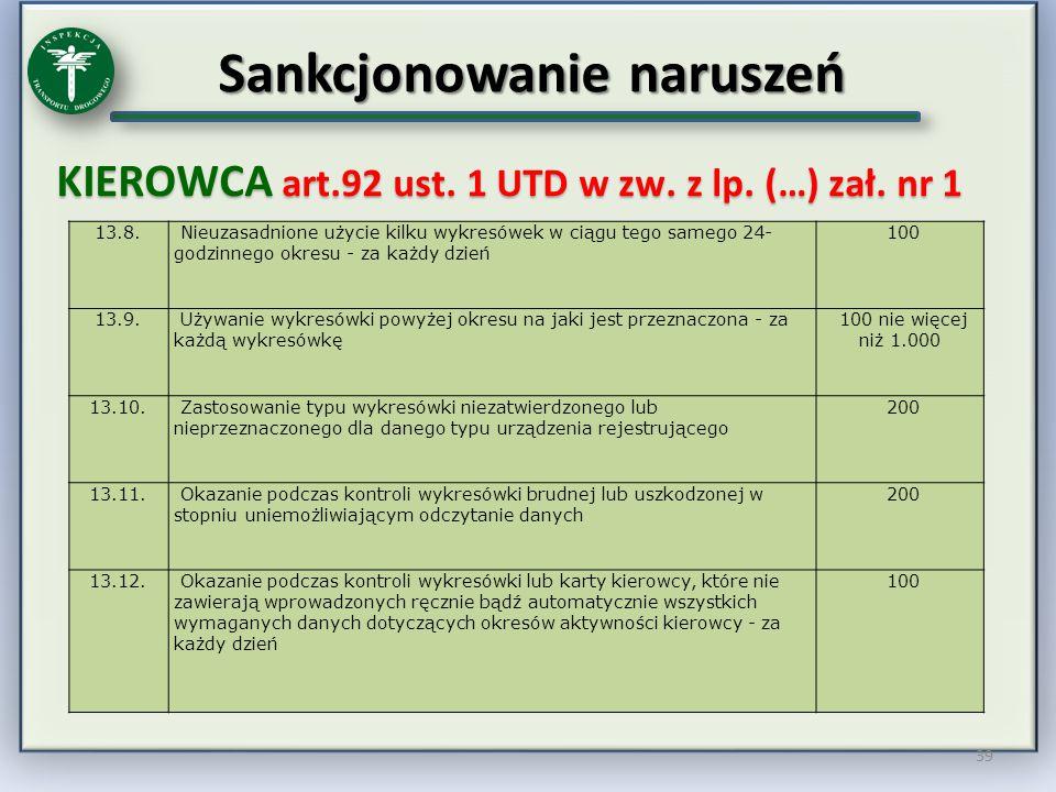 Sankcjonowanie naruszeń KIEROWCA art.92 ust. 1 UTD w zw. z lp. (…) zał. nr 1 39 13.8. Nieuzasadnione użycie kilku wykresówek w ciągu tego samego 24- g