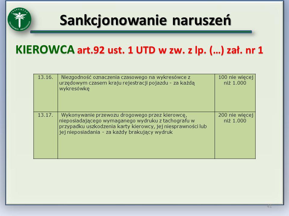 Sankcjonowanie naruszeń KIEROWCA art.92 ust. 1 UTD w zw. z lp. (…) zał. nr 1 41 13.16. Niezgodność oznaczenia czasowego na wykresówce z urzędowym czas