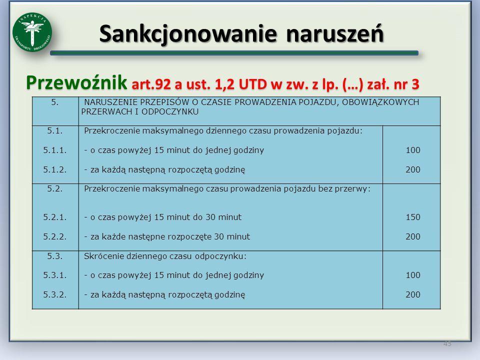 Sankcjonowanie naruszeń Przewoźnik art.92 a ust. 1,2 UTD w zw. z lp. (…) zał. nr 3 43 5. NARUSZENIE PRZEPISÓW O CZASIE PROWADZENIA POJAZDU, OBOWIĄZKOW