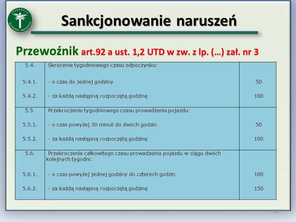 Sankcjonowanie naruszeń Przewoźnik art.92 a ust. 1,2 UTD w zw. z lp. (…) zał. nr 3 44 5.4. Skrócenie tygodniowego czasu odpoczynku: 5.4.1. - o czas do