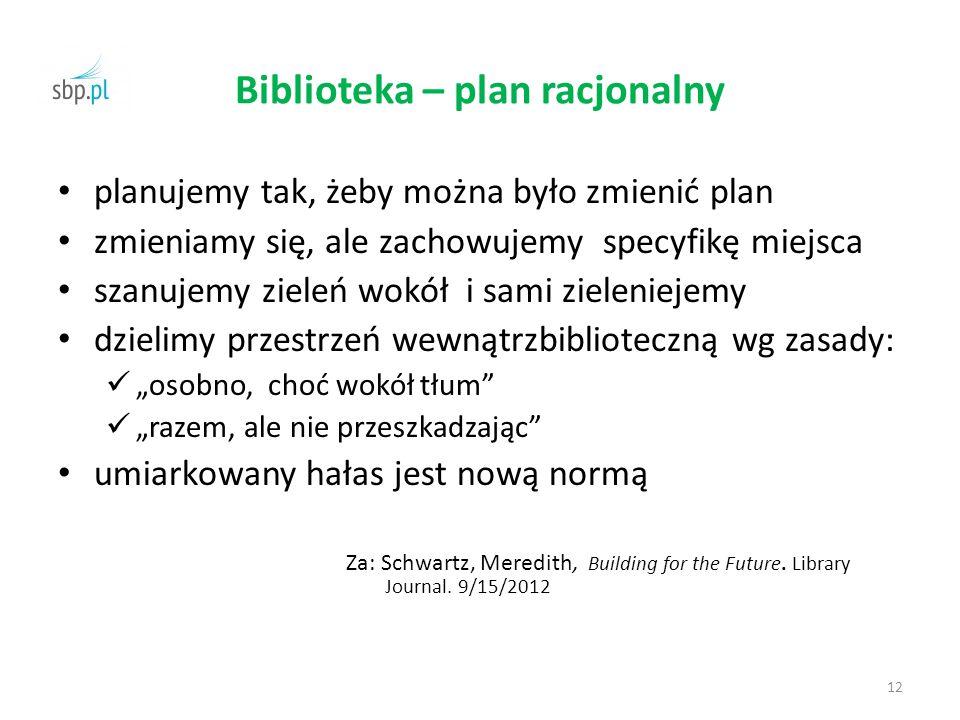 Biblioteka – plan racjonalny planujemy tak, żeby można było zmienić plan zmieniamy się, ale zachowujemy specyfikę miejsca szanujemy zieleń wokół i sam