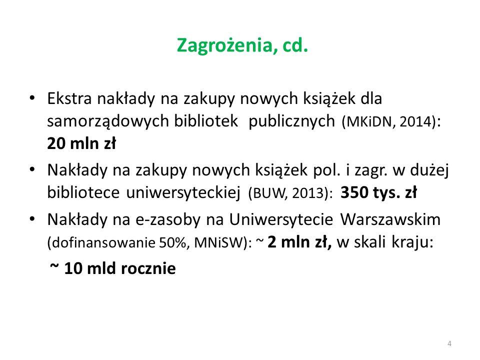Zagrożenia, cd. Ekstra nakłady na zakupy nowych książek dla samorządowych bibliotek publicznych (MKiDN, 2014) : 20 mln zł Nakłady na zakupy nowych ksi
