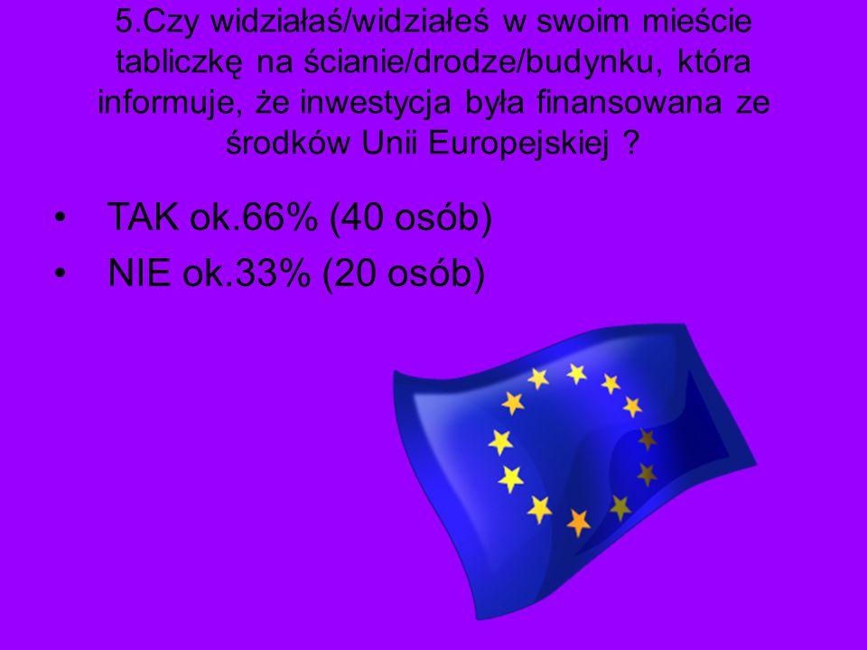 5.Czy widziałaś/widziałeś w swoim mieście tabliczkę na ścianie/drodze/budynku, która informuje, że inwestycja była finansowana ze środków Unii Europejskiej .