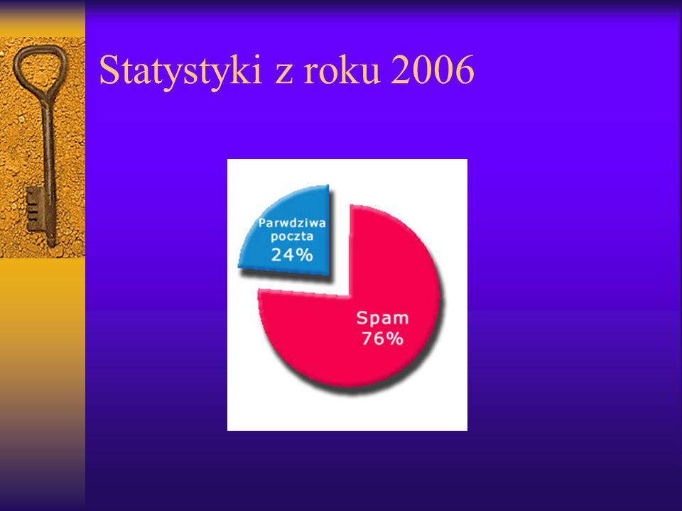 Statystyki z roku 2006