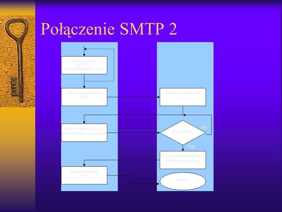 Adresat poczty: RCPT TO: Wprowadzanie treści DATA Wprowadzanie treści Wprowadzanie kolejnych linii lub kropka w pustej linii Czy koniec?. Wprowadzanie
