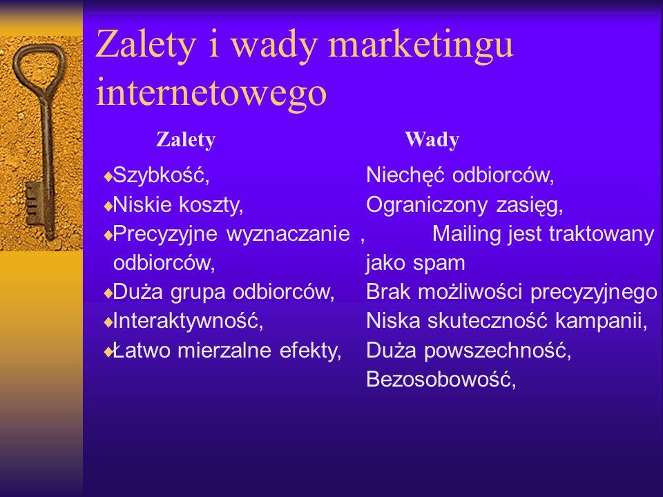 Zalety i wady marketingu internetowego  Szybkość,Niechęć odbiorców,  Niskie koszty,Ograniczony zasięg,  Precyzyjne wyznaczanie,Mailing jest traktow