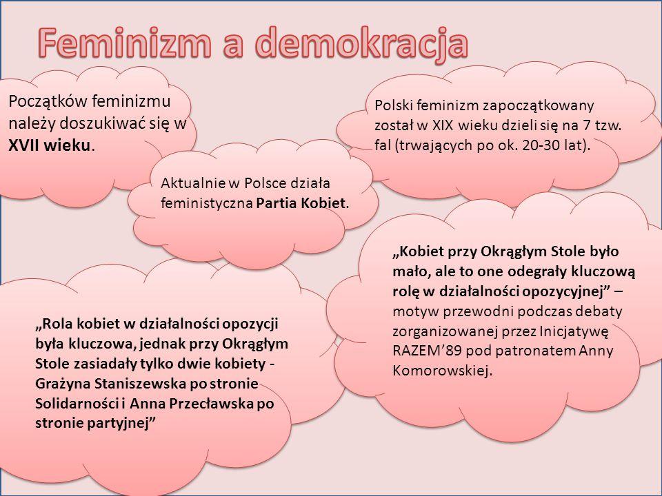 Początków feminizmu należy doszukiwać się w XVII wieku. Polski feminizm zapoczątkowany został w XIX wieku dzieli się na 7 tzw. fal (trwających po ok.