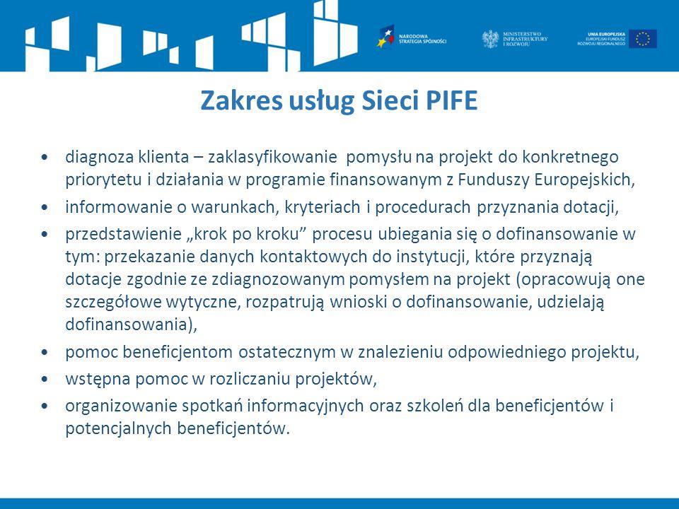 Zakres usług Sieci PIFE diagnoza klienta – zaklasyfikowanie pomysłu na projekt do konkretnego priorytetu i działania w programie finansowanym z Fundus