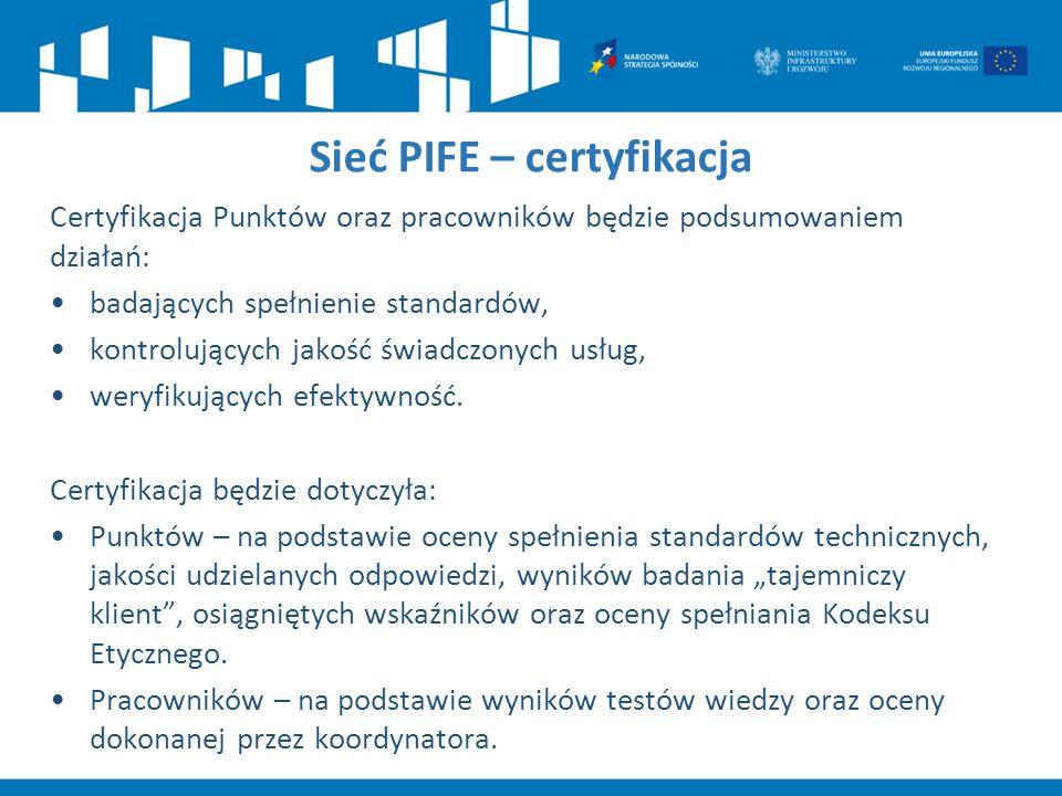 Sieć PIFE – certyfikacja Certyfikacja Punktów oraz pracowników będzie podsumowaniem działań: badających spełnienie standardów, kontrolujących jakość ś
