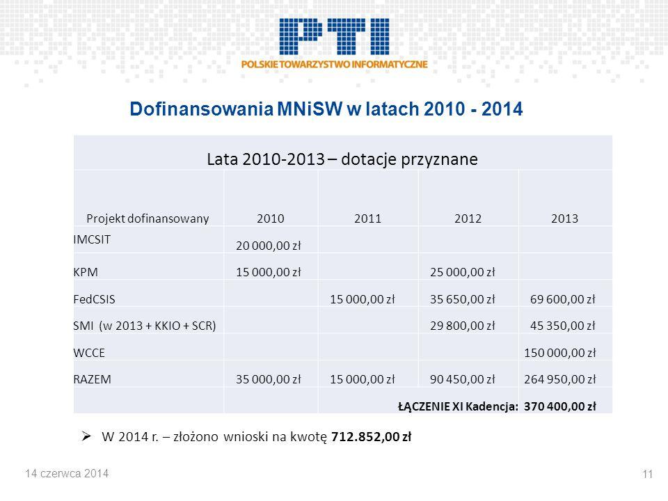 Dofinansowania MNiSW w latach 2010 - 2014  W 2014 r.