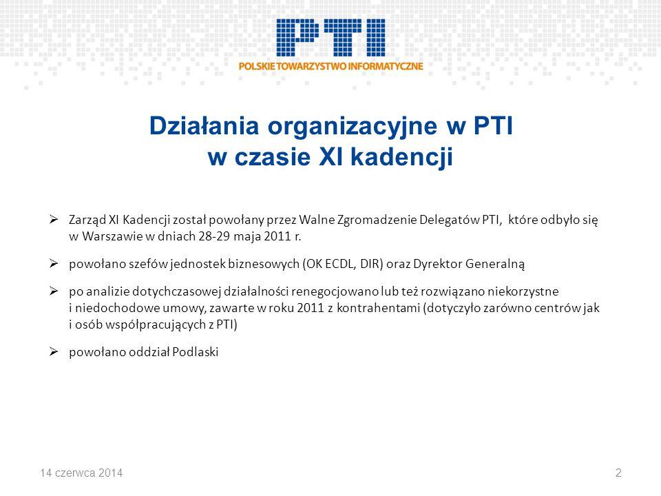 Działania organizacyjne w PTI w czasie XI kadencji  Zarząd XI Kadencji został powołany przez Walne Zgromadzenie Delegatów PTI, które odbyło się w Warszawie w dniach 28-29 maja 2011 r.