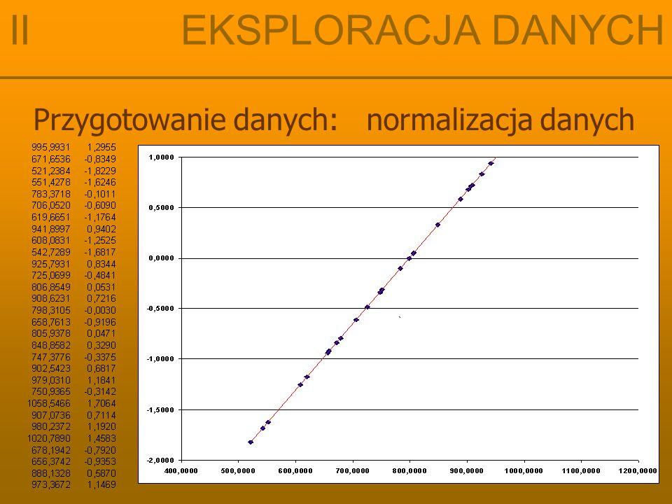 Przygotowanie danych: normalizacja danych II EKSPLORACJA DANYCH